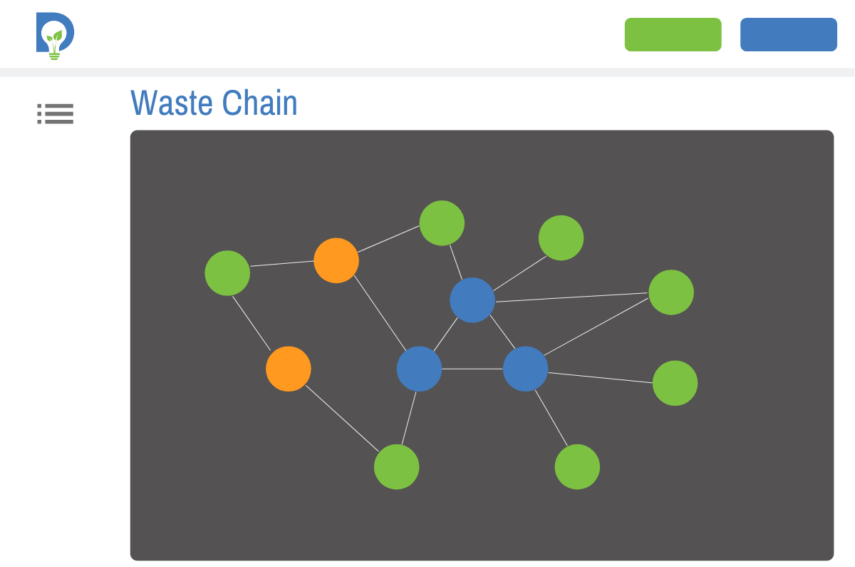 cartoon image of dsposal waste chain map