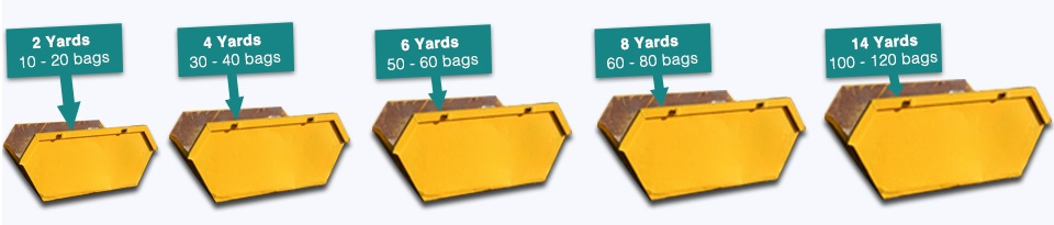 five various yellow skips that can be hired